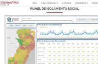 Painel vai mostrar dados sobre isolamento social nas cidades do ES
