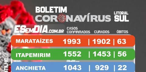 Brasil registra 510 mortes por covid-19 em 24h; Veja números do Litoral Sul