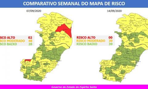 COVID-19: Veja comparativo do 22º mapa de risco que vale para a semana com o anterior